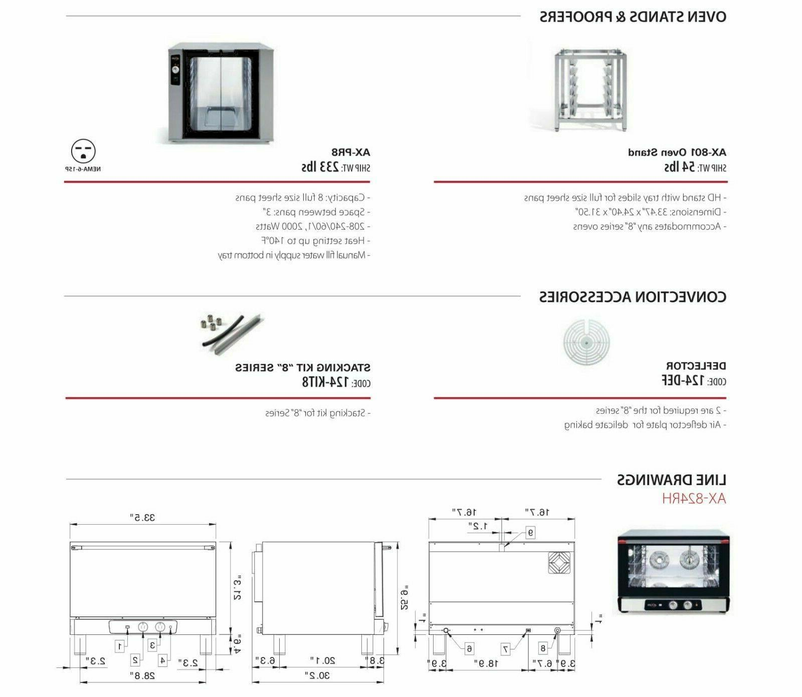 Axis Oven Humidity